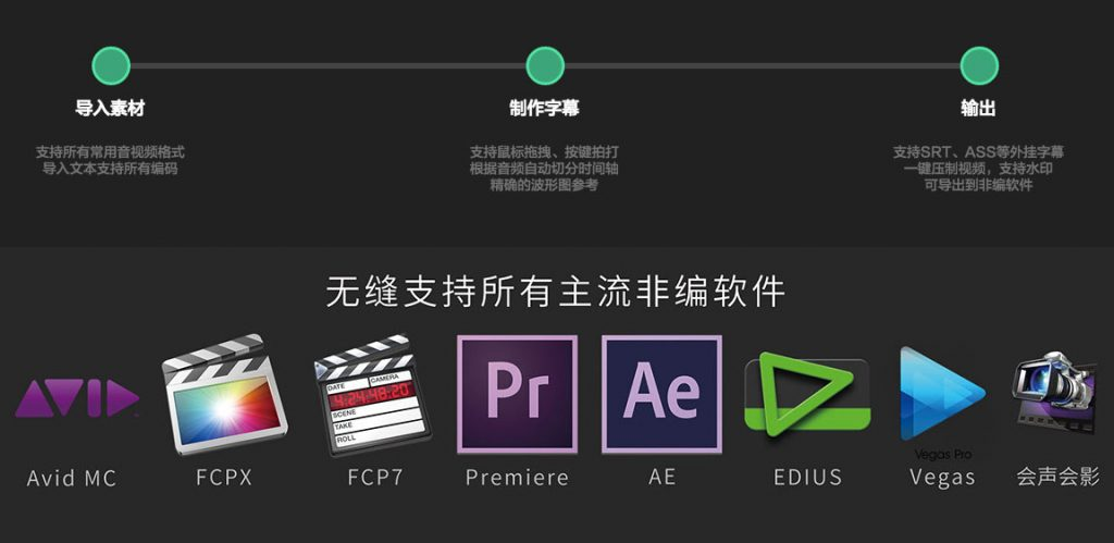 《ArcTime pro 2.1 跨平台字幕软件(Win/Mac/Linux)》
