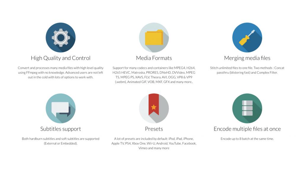 《Mac软件:iFFmpeg_6.5.1_专业视频转码软件》