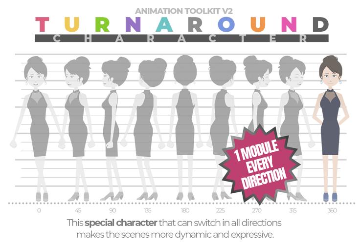 《AE模板:Turnaround Character Animation Toolkit v2.0_可360度转向的角色动画工具包+使用教程》